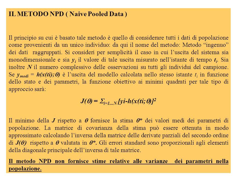 IL METODO NPD ( Naive Pooled Data ) Il principio su cui è basato tale metodo è quello di considerare tutti i dati di popolazione come provenienti da un unico individuo: da qui il nome del metodo: Metodo ingenuo dei dati raggruppati.