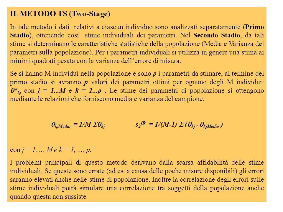 IL METODO TS (Two-Stage) In tale metodo i dati relativi a ciascun individuo sono analizzati separatamente (Primo Stadio), ottenendo così stime individuali dei parametri.
