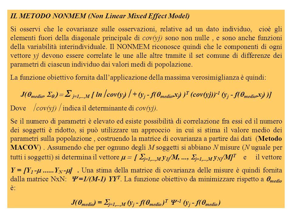 IL METODO NONMEM (Non Linear Mixed Effect Model) Si osservi che le covarianze sulle osservazioni, relative ad un dato individuo, cioè gli elementi fuori della diagonale principale di cov(yj) sono non nulle, e sono anche funzioni della variabilità interindividuale.