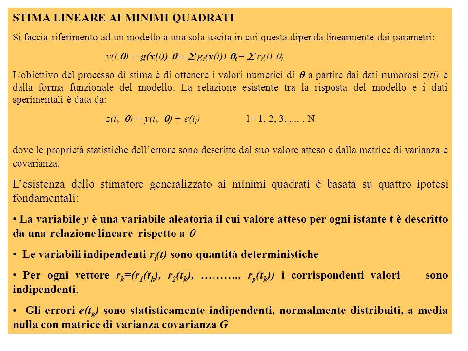 STIMA LINEARE AI MINIMI QUADRATI Utilizzando una notazione matriciale si potrà quindi scrivere: e = z-y = z-R· con Il procedimento di stima ai minimi quadrati generalizzato consiste nellimpostare una funzione di costo J da minimizzare data da: J = e·W·e dove W è una matrice peso non singolare diagonale.