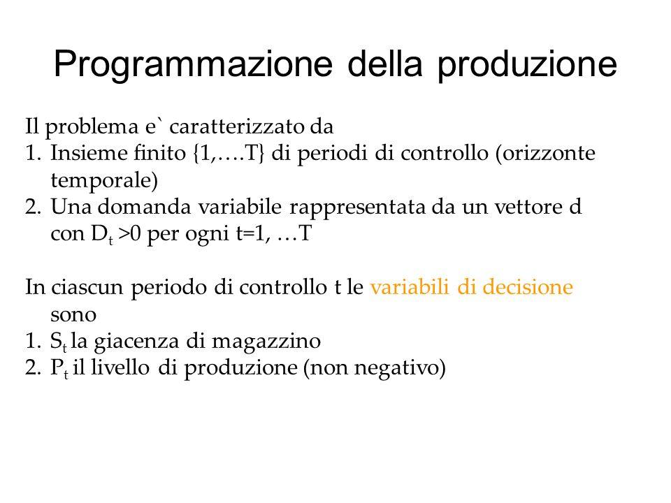 Programmazione della produzione Il problema e` caratterizzato da 1.Insieme finito {1,….T} di periodi di controllo (orizzonte temporale) 2.Una domanda