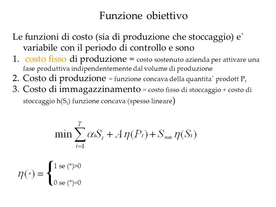 Funzione obiettivo Le funzioni di costo (sia di produzione che stoccaggio) e` variabile con il periodo di controllo e sono 1. costo fisso di produzion