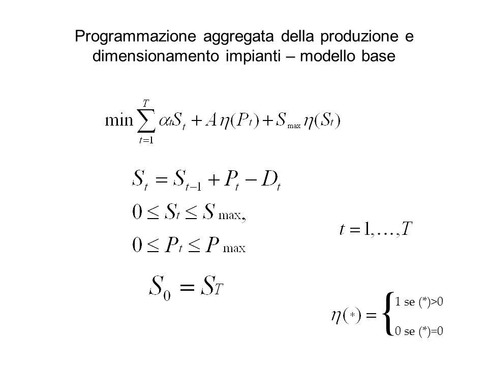 Programmazione aggregata della produzione e dimensionamento impianti – modello base { 1 se (*)>0 0 se (*)=0