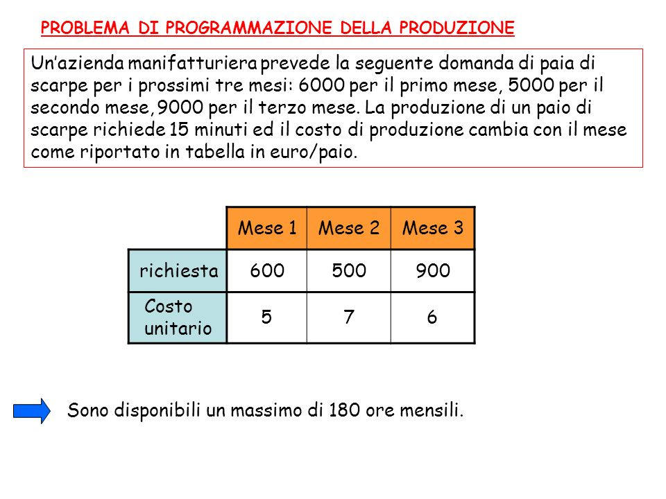 Unazienda manifatturiera prevede la seguente domanda di paia di scarpe per i prossimi tre mesi: 6000 per il primo mese, 5000 per il secondo mese, 9000