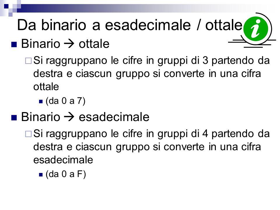Da binario a esadecimale / ottale Binario ottale Si raggruppano le cifre in gruppi di 3 partendo da destra e ciascun gruppo si converte in una cifra o