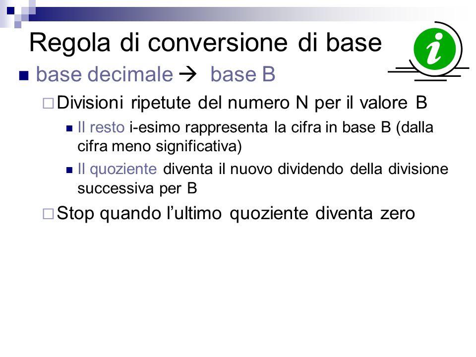 Regola di conversione di base base decimale base B Divisioni ripetute del numero N per il valore B Il resto i-esimo rappresenta la cifra in base B (da