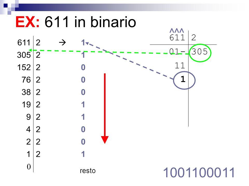 EX: Ottale/Hex binario Convertire F2A4 (16) in binario F2A4 (1111)(0010)(1010)(0100) 1111001010100100 Convertire 372 (8) in binario 372 (011) (111)(010) 011111010