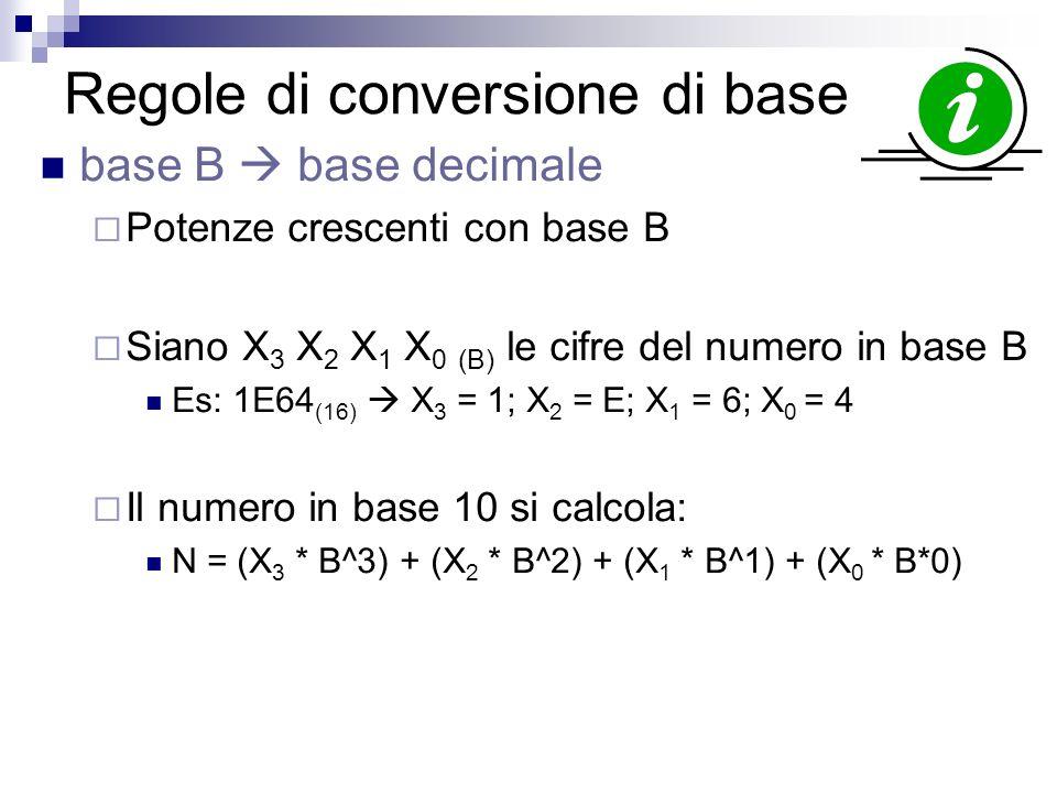 Regole di conversione di base base B base decimale Potenze crescenti con base B Siano X 3 X 2 X 1 X 0 (B) le cifre del numero in base B Es: 1E64 (16)