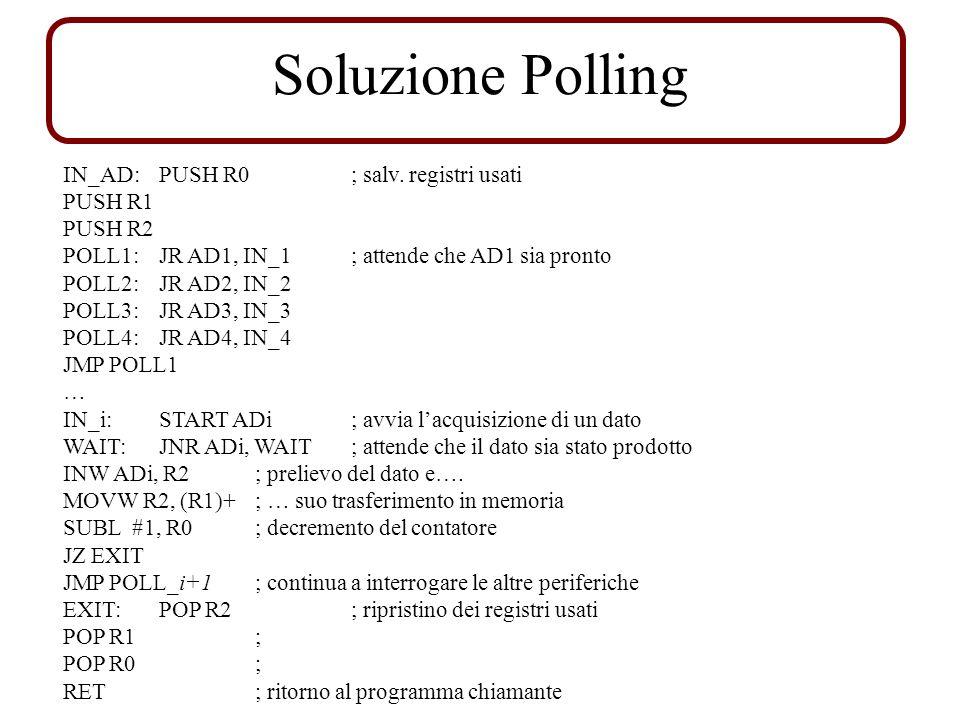 Soluzione Polling IN_AD:PUSH R0; salv. registri usati PUSH R1 PUSH R2 POLL1:JR AD1, IN_1; attende che AD1 sia pronto POLL2: JR AD2, IN_2 POLL3: JR AD3