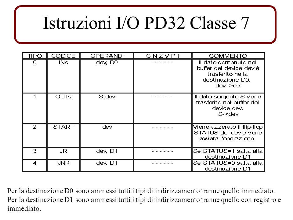 Istruzioni I/O PD32 Classe 7 Per la destinazione D0 sono ammessi tutti i tipi di indirizzamento tranne quello immediato. Per la destinazione D1 sono a