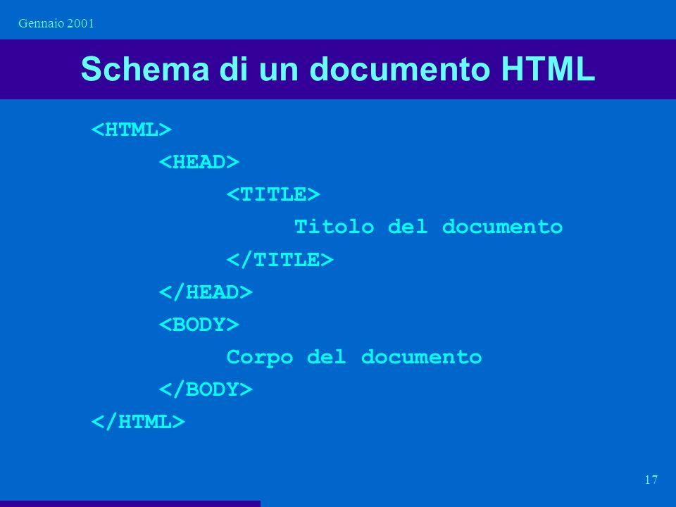 Gennaio 2001 17 Schema di un documento HTML Titolo del documento Corpo del documento