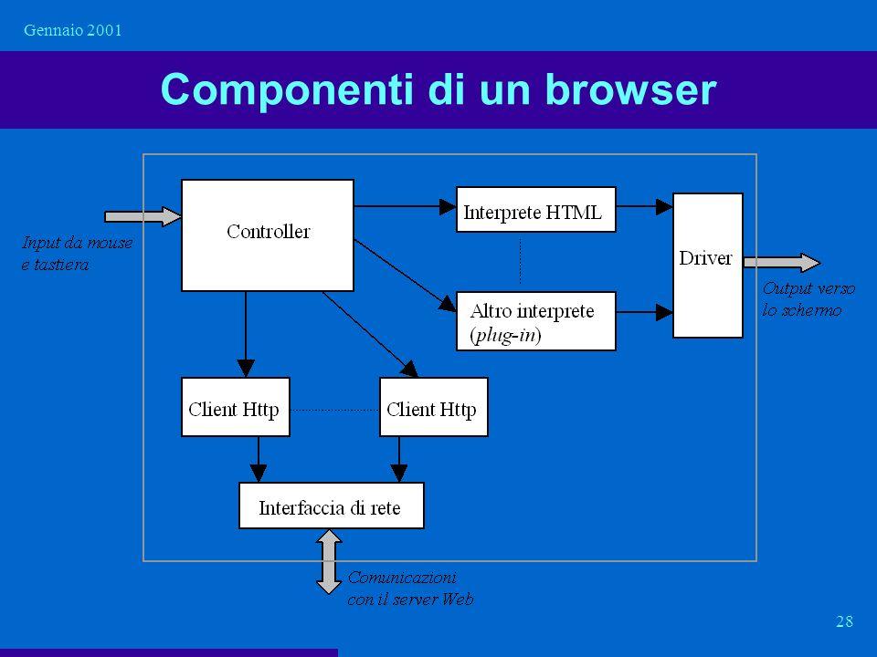 Gennaio 2001 28 Componenti di un browser