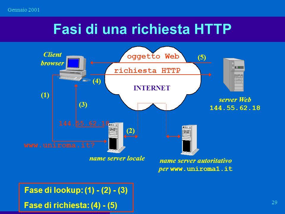 Gennaio 2001 29 Fasi di una richiesta HTTP Fase di lookup: (1) - (2) - (3) Fase di richiesta: (4) - (5) name server autoritativo per www.uniroma1.it C