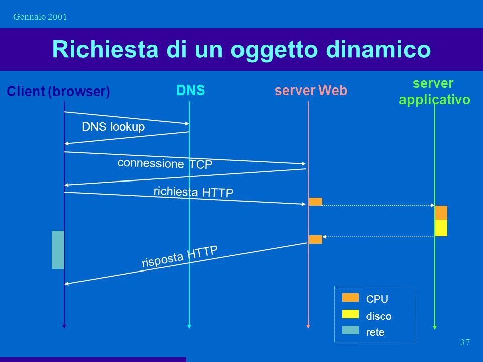 Gennaio 2001 37 Richiesta di un oggetto dinamico Client (browser) DNSserver Web DNS lookup connessione TCP richiesta HTTP risposta HTTP server applica