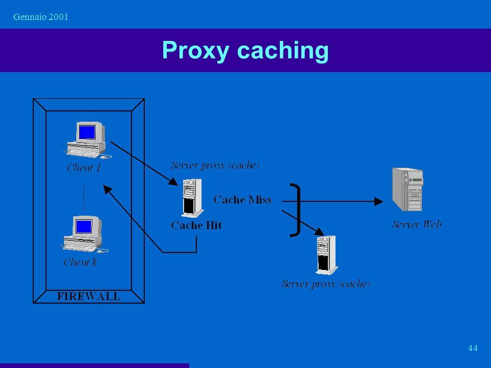 Gennaio 2001 44 Proxy caching