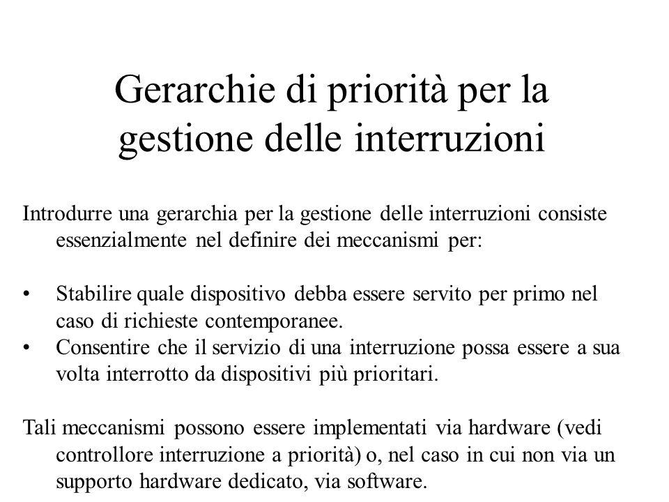 Gerarchie di priorità per la gestione delle interruzioni Introdurre una gerarchia per la gestione delle interruzioni consiste essenzialmente nel defin
