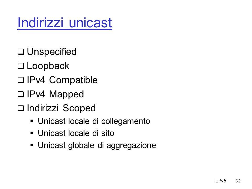 IPv632 Indirizzi unicast Unspecified Loopback IPv4 Compatible IPv4 Mapped Indirizzi Scoped Unicast locale di collegamento Unicast locale di sito Unicast globale di aggregazione