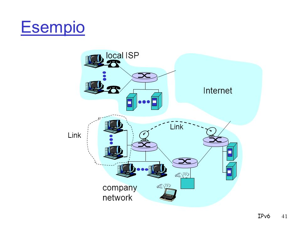 IPv641 Esempio local ISP company network Internet Link