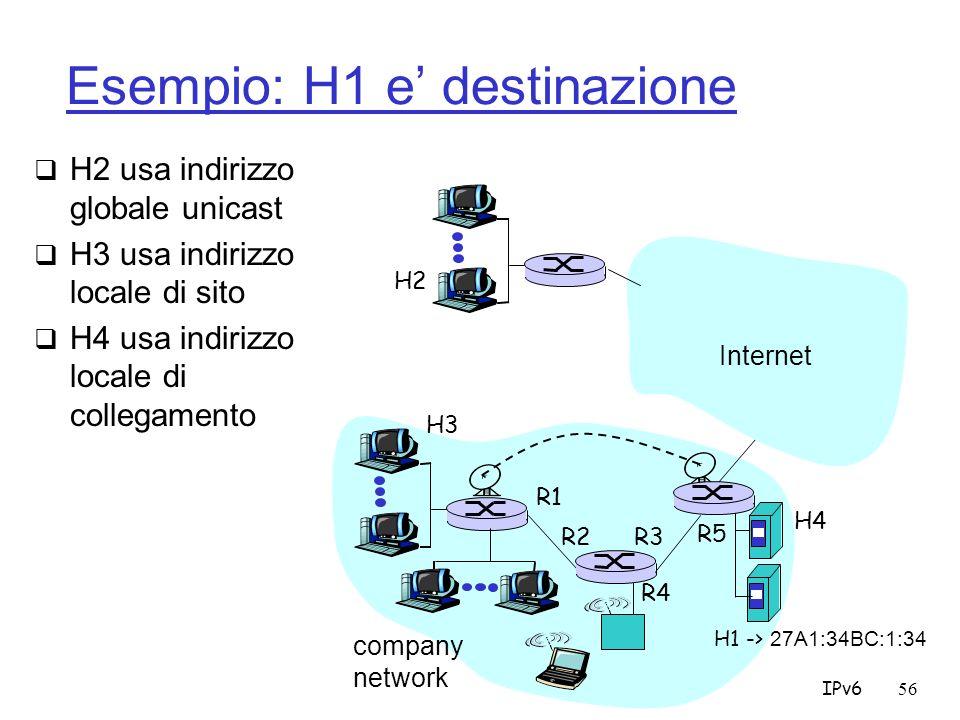 IPv656 Esempio: H1 e destinazione H2 usa indirizzo globale unicast H3 usa indirizzo locale di sito H4 usa indirizzo locale di collegamento company network R1 R2R3 R5 R4 Internet H2 H1 -> 27A1:34BC:1:34 H4 H3