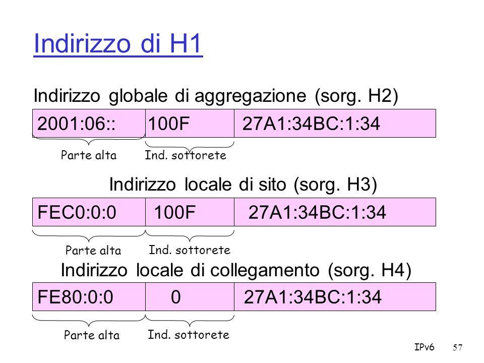 IPv657 Indirizzo di H1 FEC0:0:0 100F 27A1:34BC:1:34 2001:06:: 100F 27A1:34BC:1:34 FE80:0:0 0 27A1:34BC:1:34 Indirizzo globale di aggregazione (sorg.