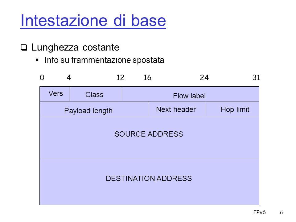 IPv67 Intestazione di base/cont.Version: 4 bit. 6 IPv6.