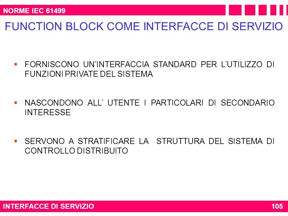 INTERFACCE DI SERVIZIO105 NORME IEC 61499 FUNCTION BLOCK COME INTERFACCE DI SERVIZIO FORNISCONO UNINTERFACCIA STANDARD PER LUTILIZZO DI FUNZIONI PRIVA