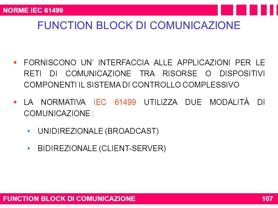 FUNCTION BLOCK DI COMUNICAZIONE107 NORME IEC 61499 FUNCTION BLOCK DI COMUNICAZIONE FORNISCONO UN INTERFACCIA ALLE APPLICAZIONI PER LE RETI DI COMUNICA