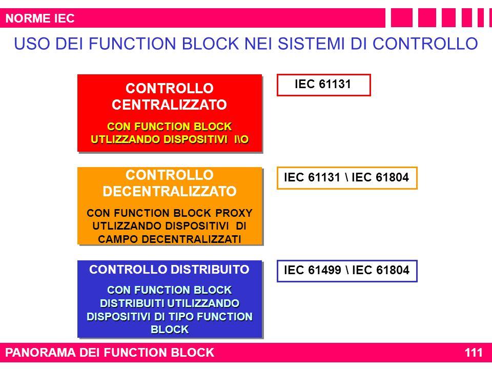 NORME IEC PANORAMA DEI FUNCTION BLOCK111 USO DEI FUNCTION BLOCK NEI SISTEMI DI CONTROLLO CONTROLLO CENTRALIZZATO CON FUNCTION BLOCK UTLIZZANDO DISPOSI