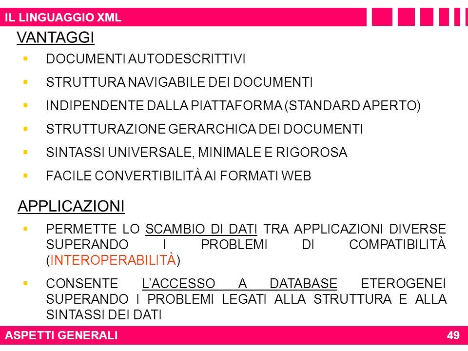 IL LINGUAGGIO XML ASPETTI GENERALI VANTAGGI APPLICAZIONI PERMETTE LO SCAMBIO DI DATI TRA APPLICAZIONI DIVERSE SUPERANDO I PROBLEMI DI COMPATIBILITÀ (I
