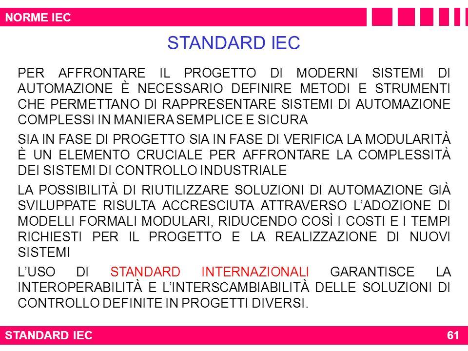 NORME IEC STANDARD IEC PER AFFRONTARE IL PROGETTO DI MODERNI SISTEMI DI AUTOMAZIONE È NECESSARIO DEFINIRE METODI E STRUMENTI CHE PERMETTANO DI RAPPRES