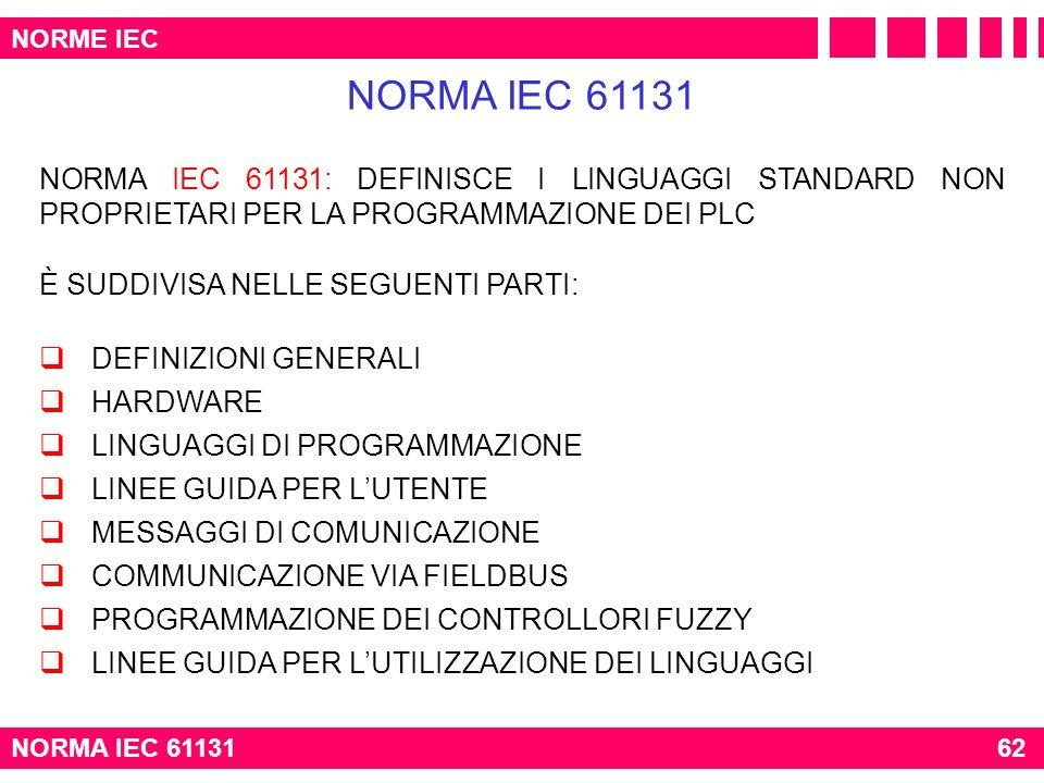NORME IEC NORMA IEC 61131 NORMA IEC 61131: DEFINISCE I LINGUAGGI STANDARD NON PROPRIETARI PER LA PROGRAMMAZIONE DEI PLC È SUDDIVISA NELLE SEGUENTI PAR