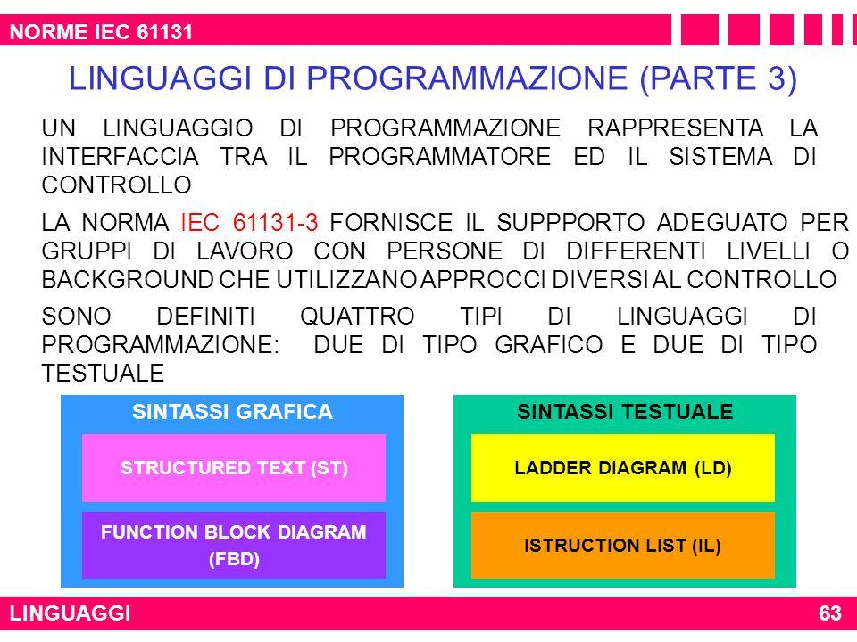 NORME IEC 61131 LINGUAGGI LINGUAGGI DI PROGRAMMAZIONE (PARTE 3) UN LINGUAGGIO DI PROGRAMMAZIONE RAPPRESENTA LA INTERFACCIA TRA IL PROGRAMMATORE ED IL