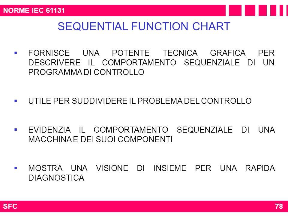 SFC NORME IEC 61131 SEQUENTIAL FUNCTION CHART FORNISCE UNA POTENTE TECNICA GRAFICA PER DESCRIVERE IL COMPORTAMENTO SEQUENZIALE DI UN PROGRAMMA DI CONT