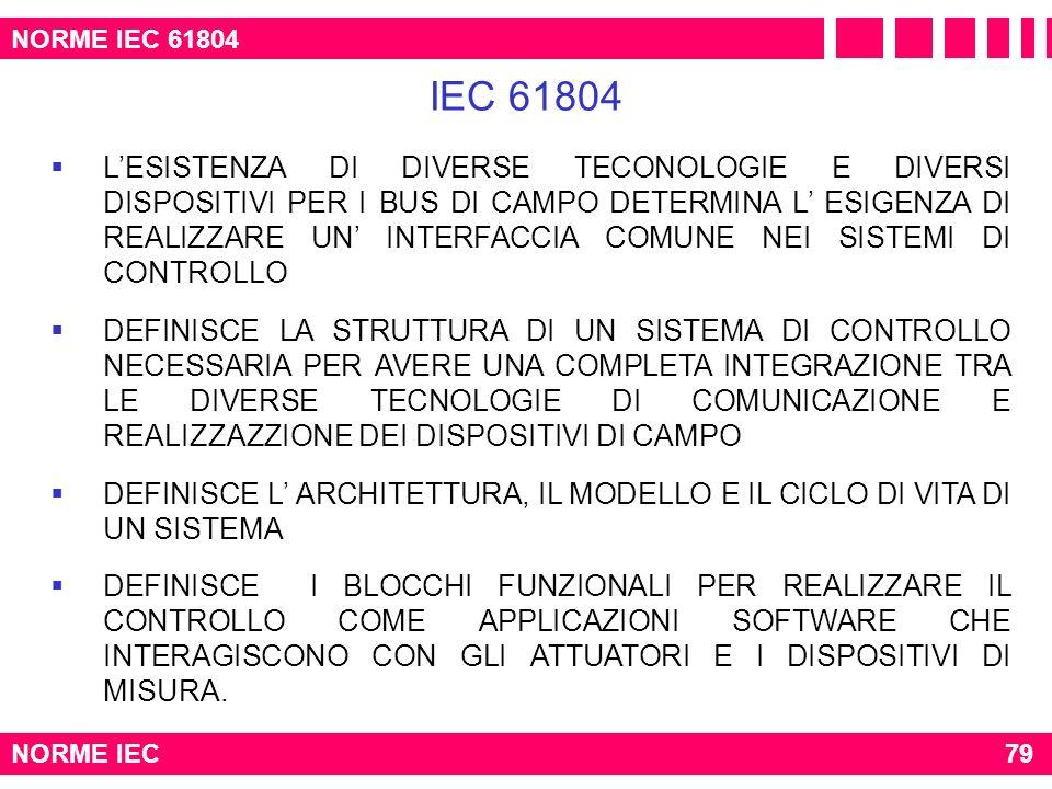 NORME IEC 61804 NORME IEC IEC 61804 LESISTENZA DI DIVERSE TECONOLOGIE E DIVERSI DISPOSITIVI PER I BUS DI CAMPO DETERMINA L ESIGENZA DI REALIZZARE UN I