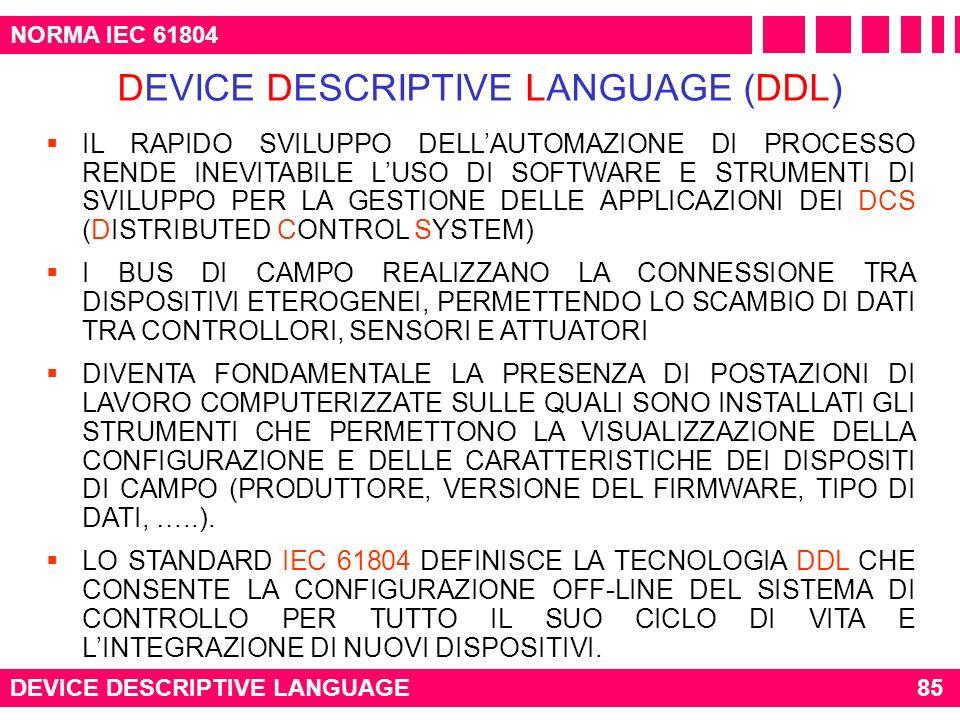 NORMA IEC 61804 DEVICE DESCRIPTIVE LANGUAGE85 DEVICE DESCRIPTIVE LANGUAGE (DDL) IL RAPIDO SVILUPPO DELLAUTOMAZIONE DI PROCESSO RENDE INEVITABILE LUSO