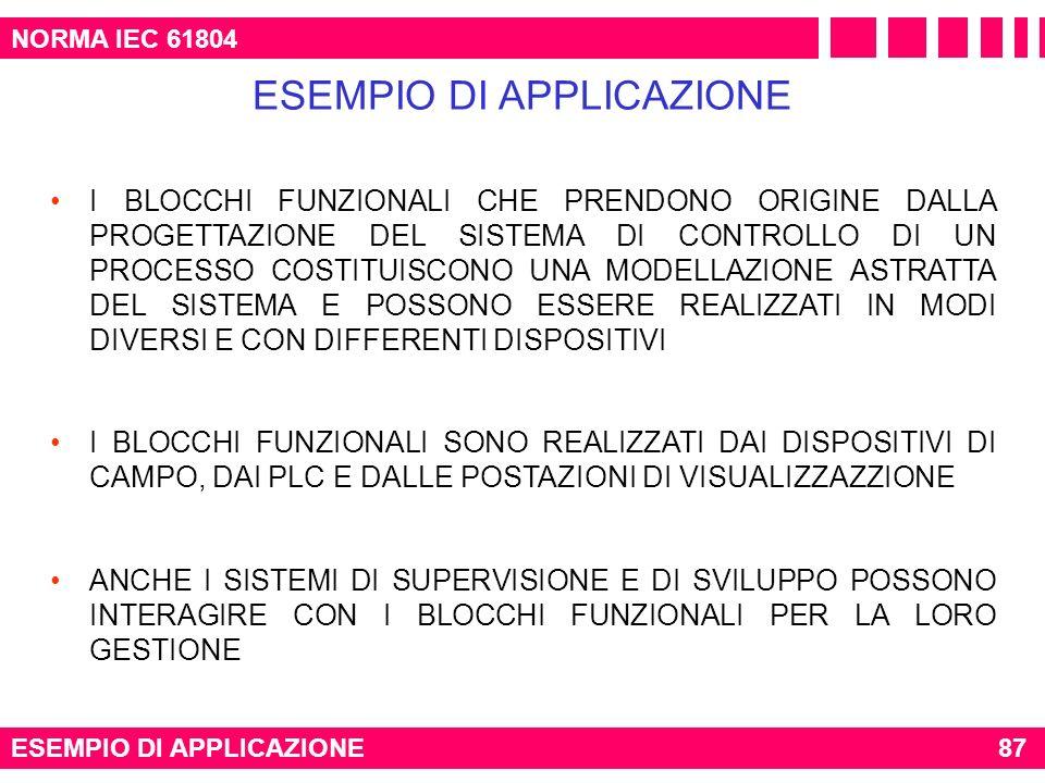 NORMA IEC 61804 ESEMPIO DI APPLICAZIONE87 ESEMPIO DI APPLICAZIONE I BLOCCHI FUNZIONALI CHE PRENDONO ORIGINE DALLA PROGETTAZIONE DEL SISTEMA DI CONTROL