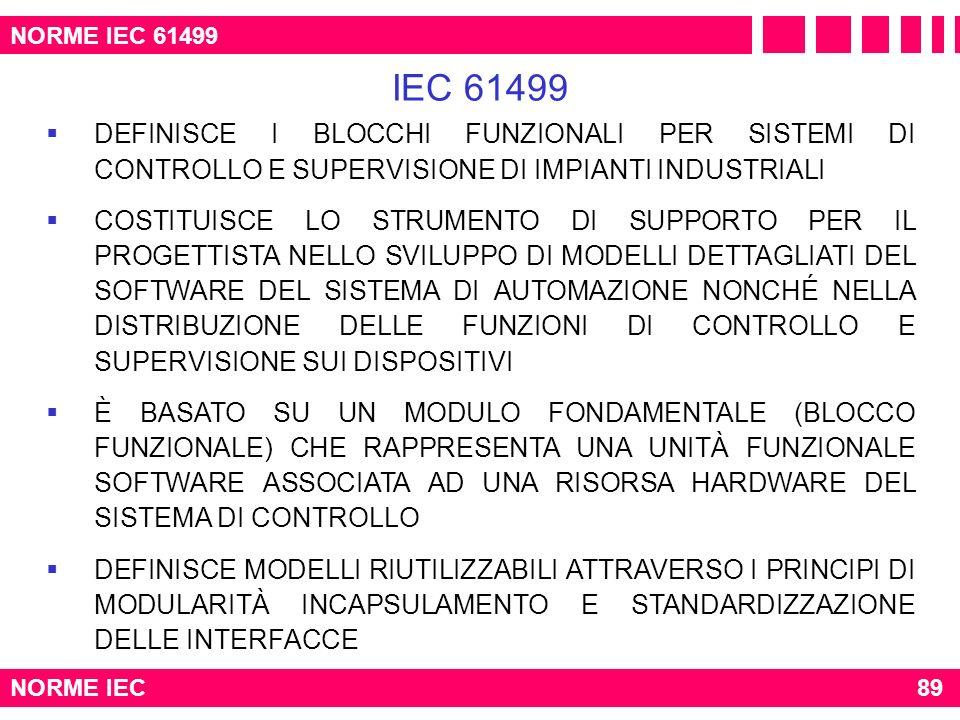 NORME IEC NORME IEC 61499 IEC 61499 DEFINISCE I BLOCCHI FUNZIONALI PER SISTEMI DI CONTROLLO E SUPERVISIONE DI IMPIANTI INDUSTRIALI COSTITUISCE LO STRU