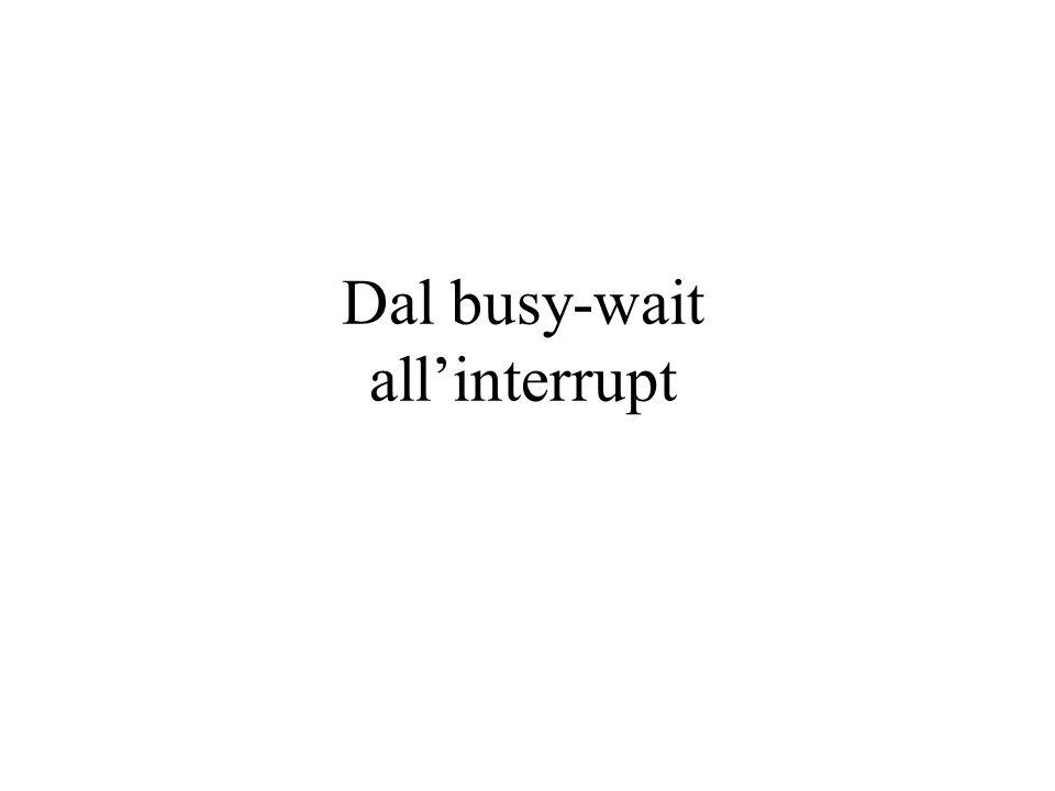 Costo aggiuntivo del busy-wait in un sistema di I/O 2.