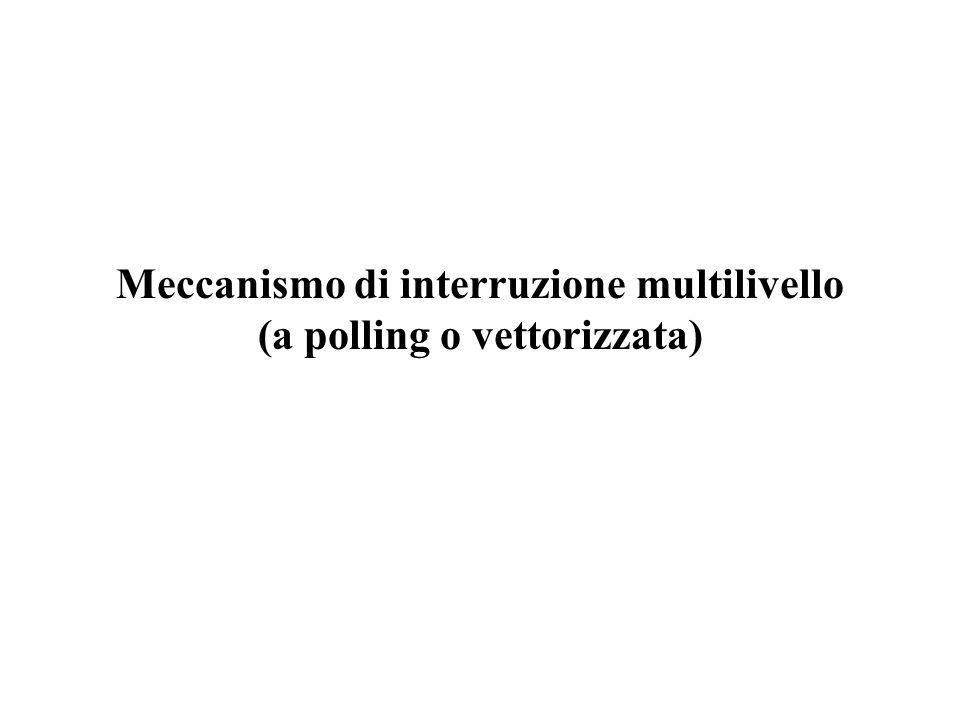 Meccanismo di interruzione multilivello (a polling o vettorizzata)