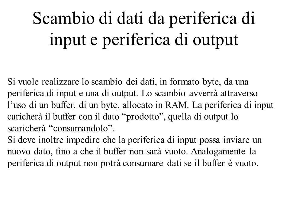Scambio di dati da periferica di input e periferica di output Si vuole realizzare lo scambio dei dati, in formato byte, da una periferica di input e u