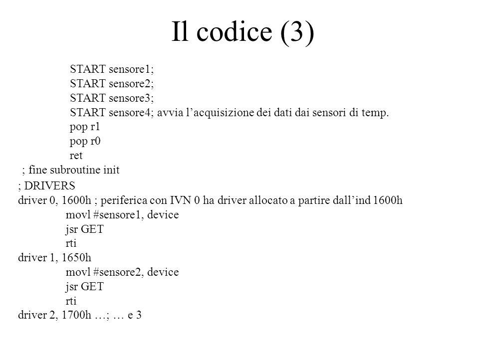 Il codice (3) START sensore1; START sensore2; START sensore3; START sensore4; avvia lacquisizione dei dati dai sensori di temp. pop r1 pop r0 ret ; fi