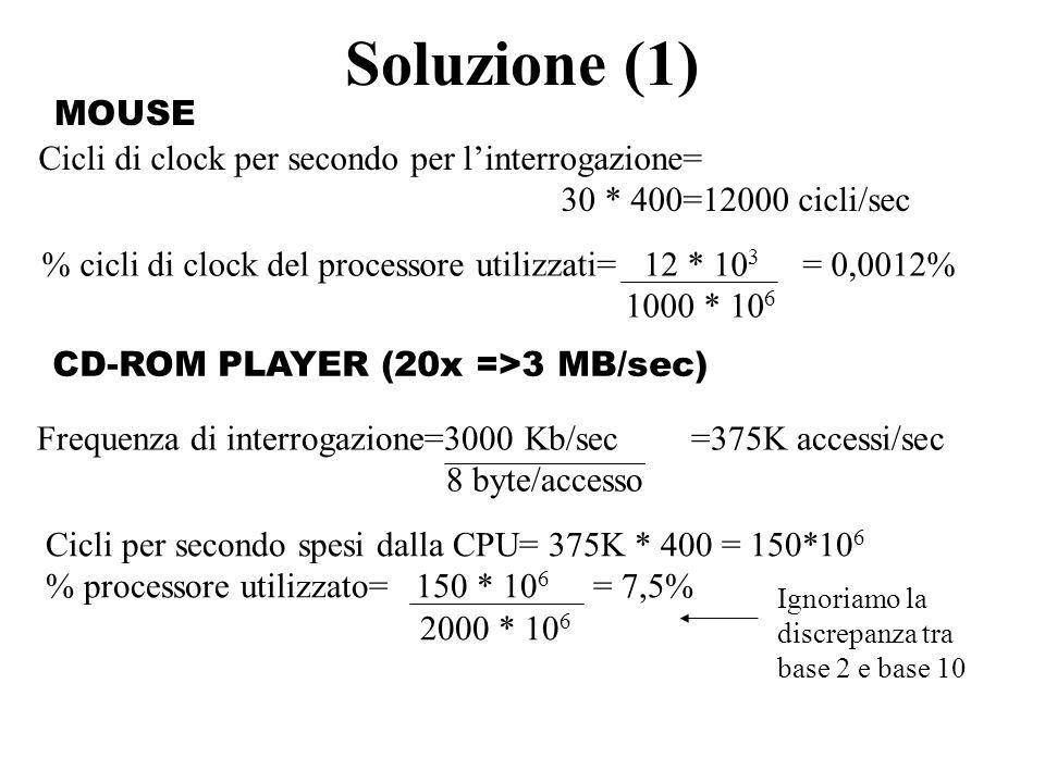 Soluzione (2) Frequenza di interrogazione=16 Mb/sec =1 M=10 6 accessi/sec 16 byte/accesso Cicli per secondo spesi= 400 * 10 6 % processore utilizzato= 400 * 10 6 = 20% 2000 * 10 6 HARD DISK Ignoriamo la discrepanza tra base 2 e base 10 Osservazione: Per il mouse lipotesi di costante attività ha senso e l overhead è accettabile (frequenza di interrogazione necessaria è bas- sa).