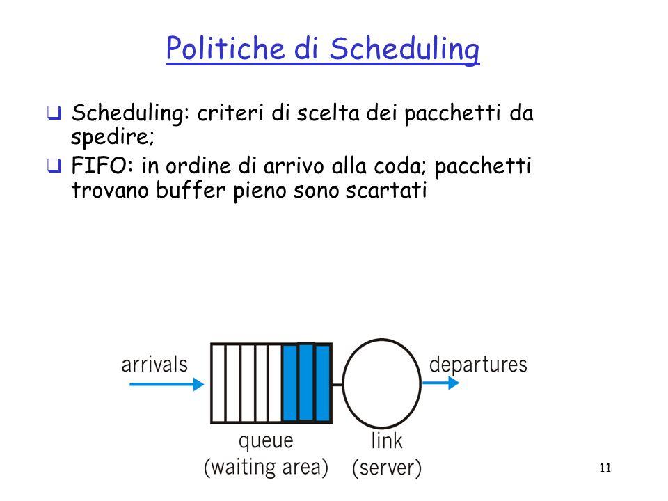 11 Politiche di Scheduling Scheduling: criteri di scelta dei pacchetti da spedire; FIFO: in ordine di arrivo alla coda; pacchetti trovano buffer pieno