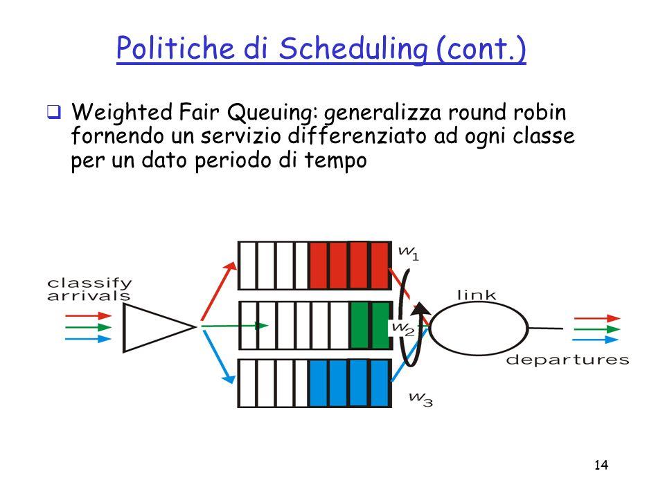14 Politiche di Scheduling (cont.) Weighted Fair Queuing: generalizza round robin fornendo un servizio differenziato ad ogni classe per un dato period