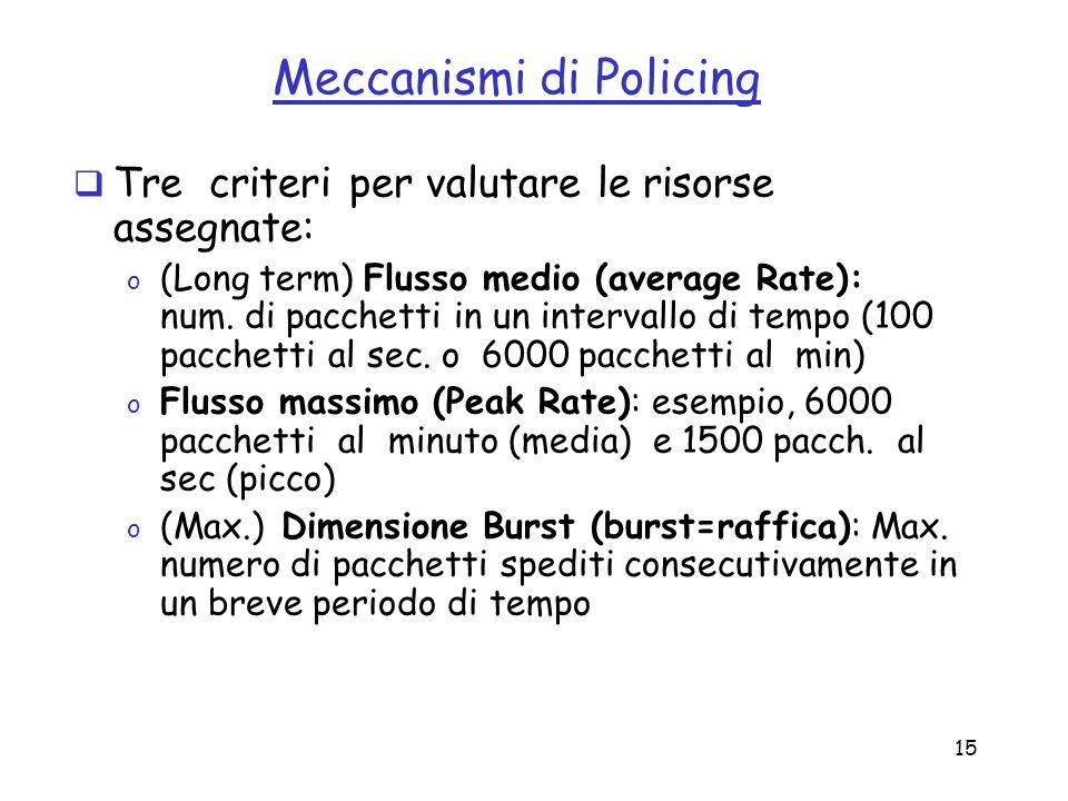 15 Meccanismi di Policing Tre criteri per valutare le risorse assegnate: o (Long term) Flusso medio (average Rate): num. di pacchetti in un intervallo