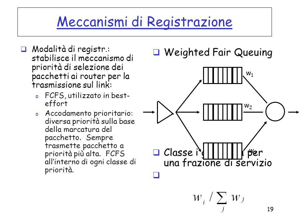 19 Meccanismi di Registrazione Modalità di registr.: stabilisce il meccanismo di priorità di selezione dei pacchetti ai router per la trasmissione sul