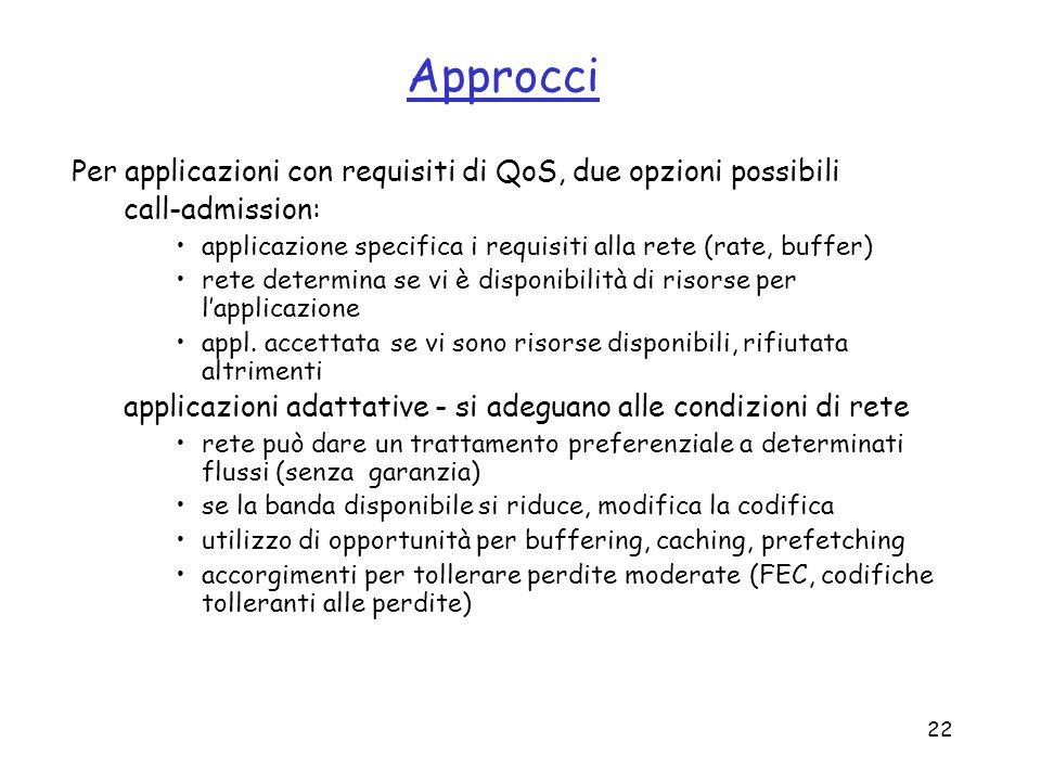 22 Approcci Per applicazioni con requisiti di QoS, due opzioni possibili call-admission: applicazione specifica i requisiti alla rete (rate, buffer) r