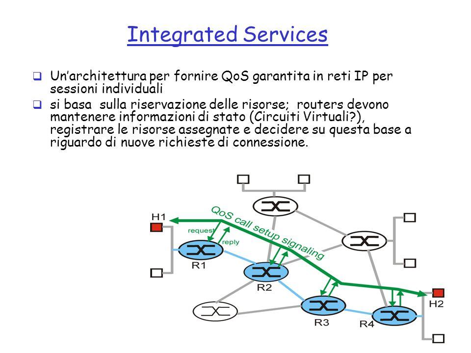 25 Integrated Services Unarchitettura per fornire QoS garantita in reti IP per sessioni individuali si basa sulla riservazione delle risorse; routers