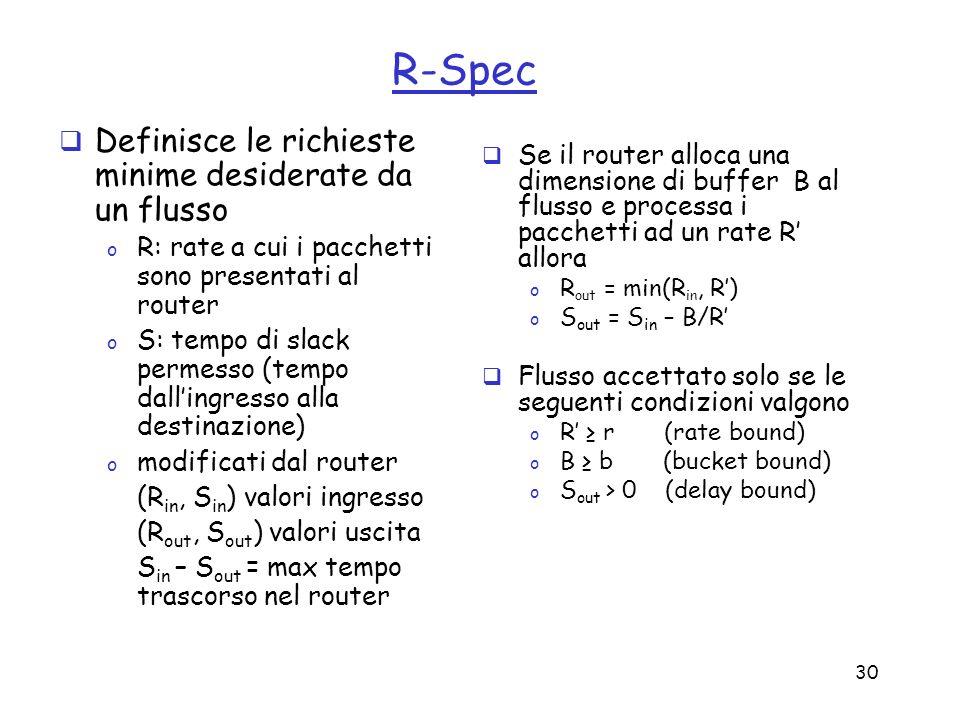30 R-Spec Definisce le richieste minime desiderate da un flusso o R: rate a cui i pacchetti sono presentati al router o S: tempo di slack permesso (te