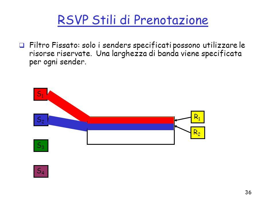 36 RSVP Stili di Prenotazione Filtro Fissato: solo i senders specificati possono utilizzare le risorse riservate. Una larghezza di banda viene specifi
